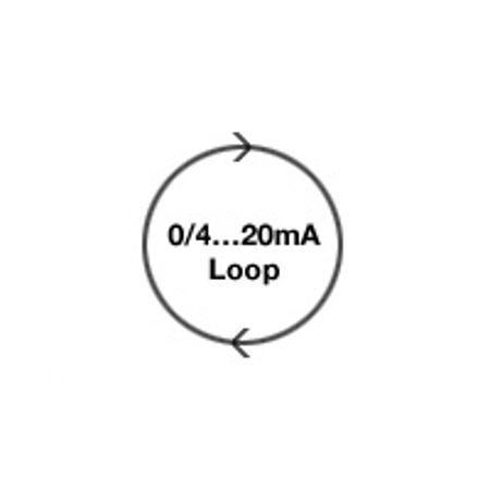 Immagine per la categoria Current loop